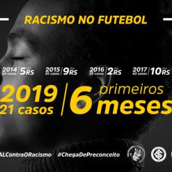 Inter, Grêmio e Observatório da Discriminação Racial no Futebol lançam campanha