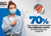 70% das cidades não registram mortes por Covid em setembro