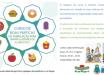 Epagri e Secretaria de Agricultura promovem curso online em Mondaí